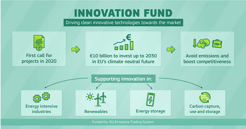 horizon europe green deal